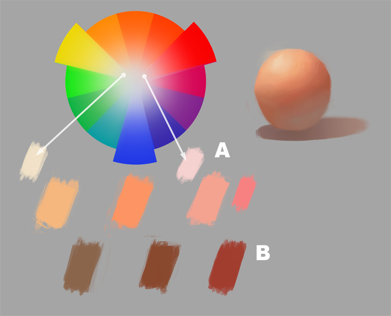 skin color properties1-2